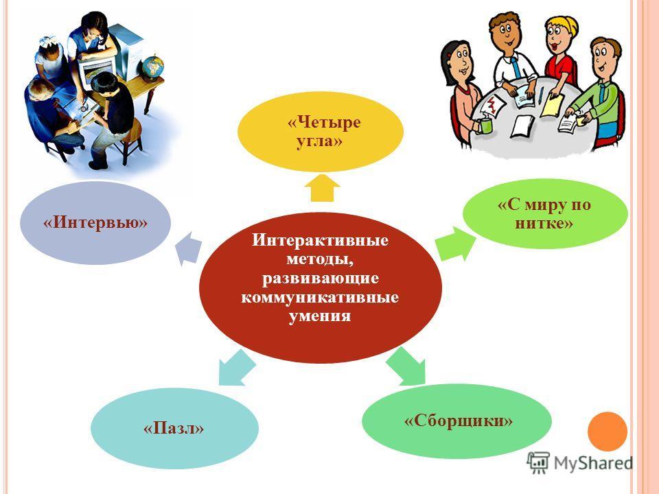 Интерактивные методы, развивающие коммуникативные умения «Четыре угла» «С миру по нитке» «Сборщики» «Пазл» «Интервью»