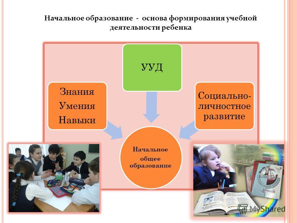 Начальное образование - основа формирования учебной деятельности ребенка