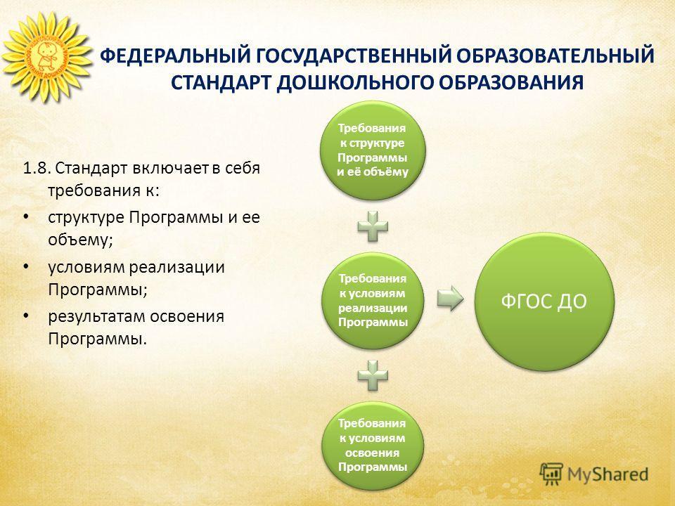 ФЕДЕРАЛЬНЫЙ ГОСУДАРСТВЕННЫЙ ОБРАЗОВАТЕЛЬНЫЙ СТАНДАРТ ДОШКОЛЬНОГО ОБРАЗОВАНИЯ 1.8. Стандарт включает в себя требования к: структуре Программы и ее объему; условиям реализации Программы; результатам освоения Программы. Требования к структуре Программы
