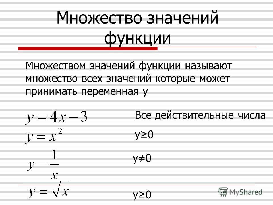Множество значений функции Множеством значений функции называют множество всех значений которые может принимать переменная у Все действительные числа у 0 у 0 у 0 у 0 у 0