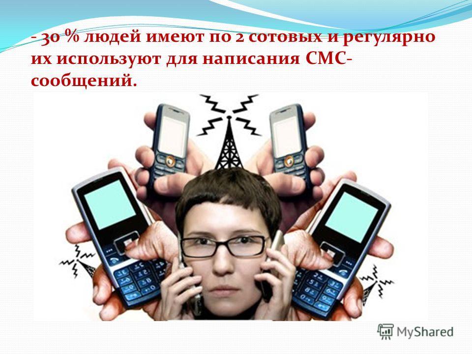 - 30 % людей имеют по 2 сотовых и регулярно их используют для написания СМС- сообщений.