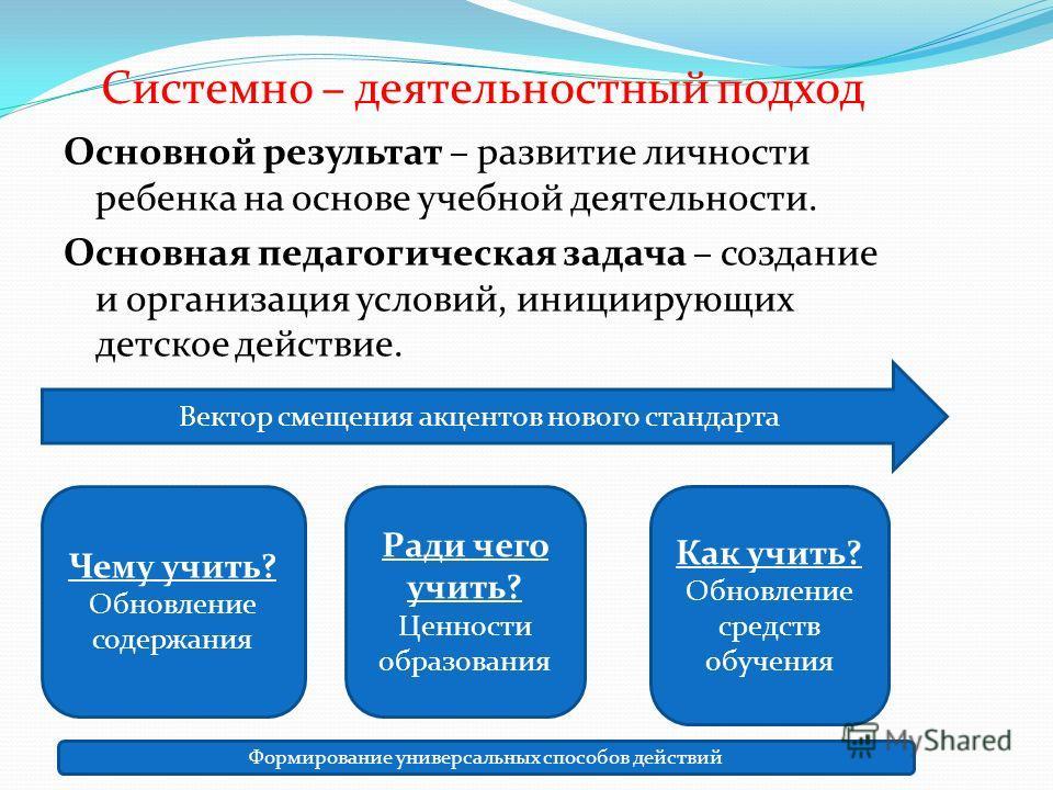 Системно – деятельностный подход Основной результат – развитие личности ребенка на основе учебной деятельности. Основная педагогическая задача – создание и организация условий, инициирующих детское действие. Вектор смещения акцентов нового стандарта