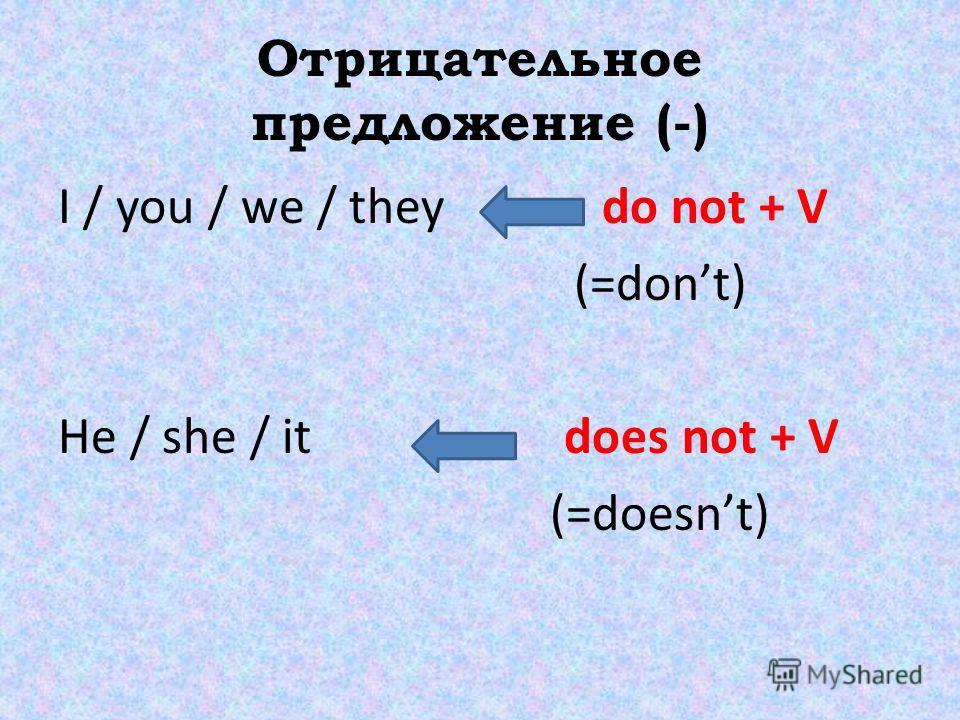 Отрицательное предложение (-) I / you / we / they do not + V (=dont) He / she / it does not + V (=doesnt)