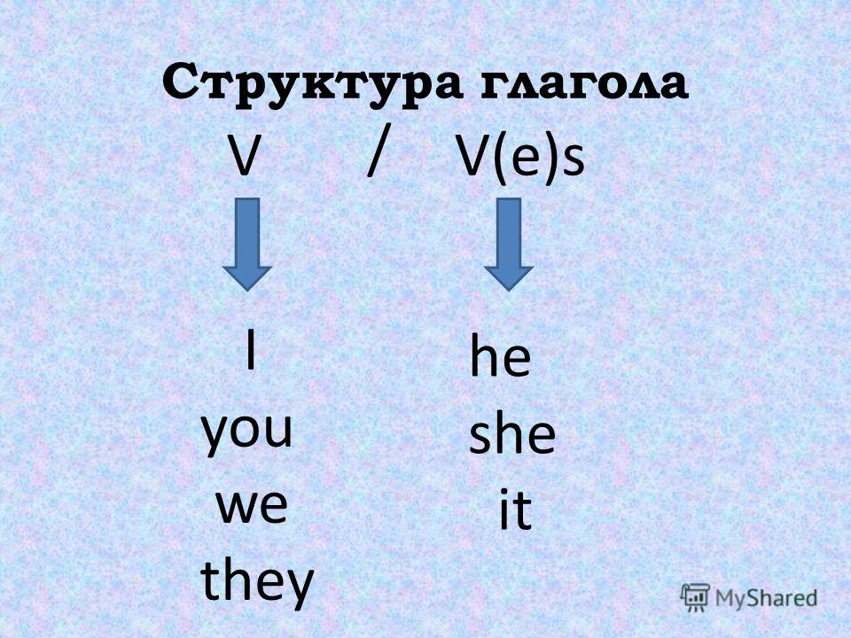 Структура глагола V / V(e)s I you we they he she it