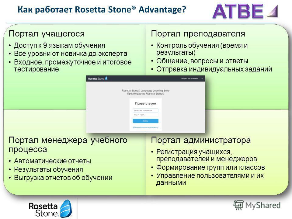 Как работает Rosetta Stone® Advantage? Портал учащегося Доступ к 9 языкам обучения Все уровни от новичка до эксперта Входное, промежуточное и итоговое тестирование Портал преподавателя Контроль обучения (время и результаты) Общение, вопросы и ответы