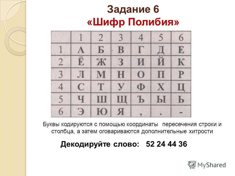 Задание 6 «Шифр Полибия» Буквы кодируются с помощью координаты пересечения строки и столбца, а затем оговариваются дополнительные хитрости Декодируйте слово: 52 24 44 36