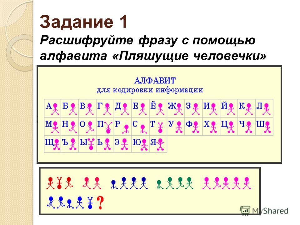 Задание 1 Расшифруйте фразу с помощью алфавита «Пляшущие человечки»