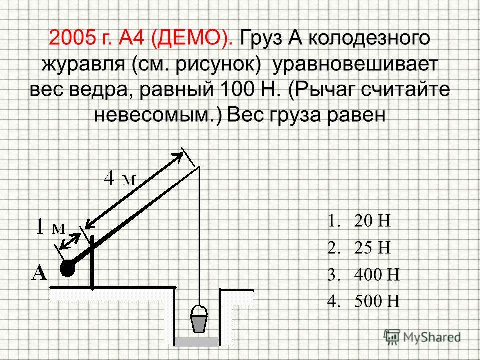 2005 г. А4 (ДЕМО). Груз А колодезного журавля (см. рисунок) уравновешивает вес ведра, равный 100 Н. (Рычаг считайте невесомым.) Вес груза равен 1.20 Н 2.25 Н 3.400 Н 4.500 Н