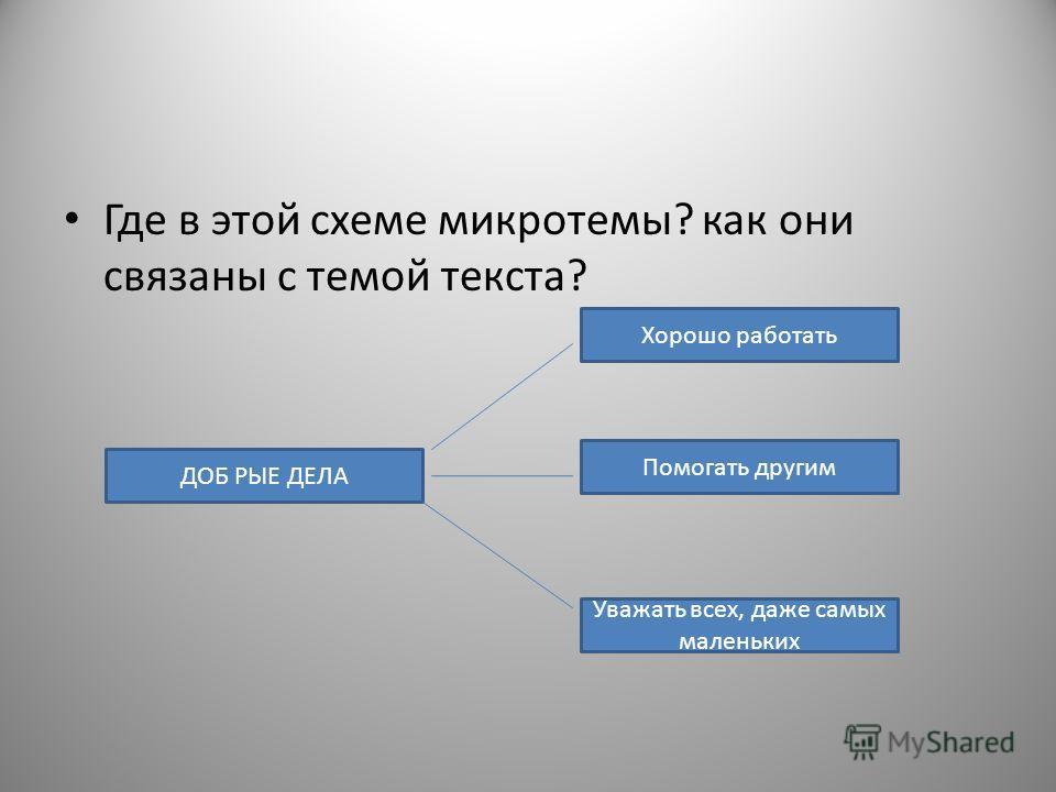 Где в этой схеме микротемы? как они связаны с темой текста? ДОБ РЫЕ ДЕЛА Хорошо работать Помогать другим Уважать всех, даже самых маленьких