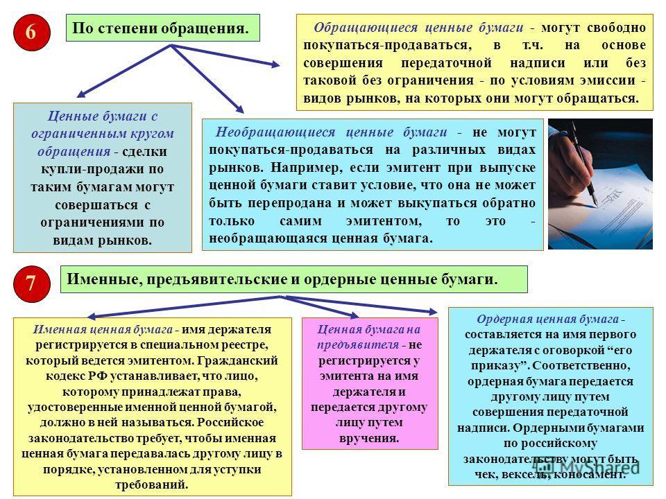 Опционы По Гк Рф