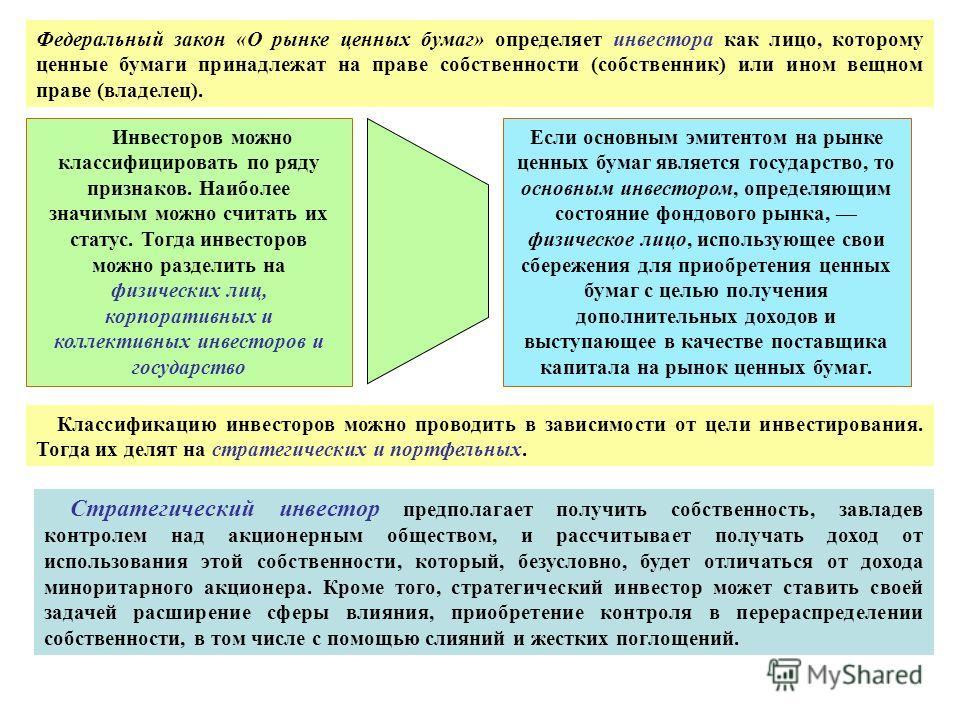 Федеральный закон «О рынке ценных бумаг» определяет инвестора как лицо, которому ценные бумаги принадлежат на праве собственности (собственник) или ином вещном праве (владелец). Инвесторов можно классифицировать по ряду признаков. Наиболее значимым м