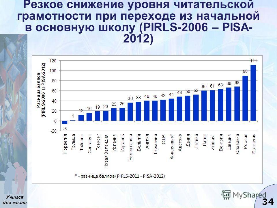 Учимся для жизни 34 Резкое снижение уровня читательской грамотности при переходе из начальной в основную школу (PIRLS-2006 – PISA- 2012)