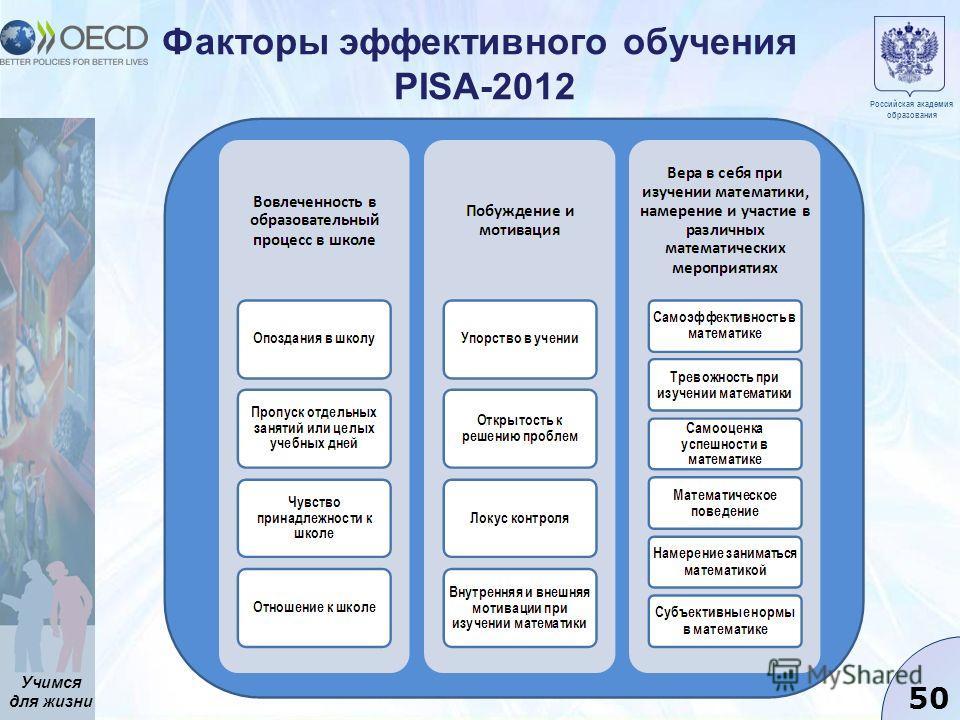 Учимся для жизни 50 Факторы эффективного обучения PISA-2012 Российская академия образования