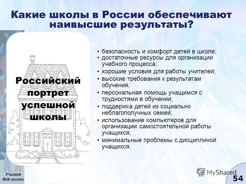 Учимся для жизни 54 Какие школы в России обеспечивают наивысшие результаты? безопасность и комфорт детей в школе; достаточные ресурсы для организации учебного процесса; хорошие условия для работы учителей; высокие требования к результатам обучения; п