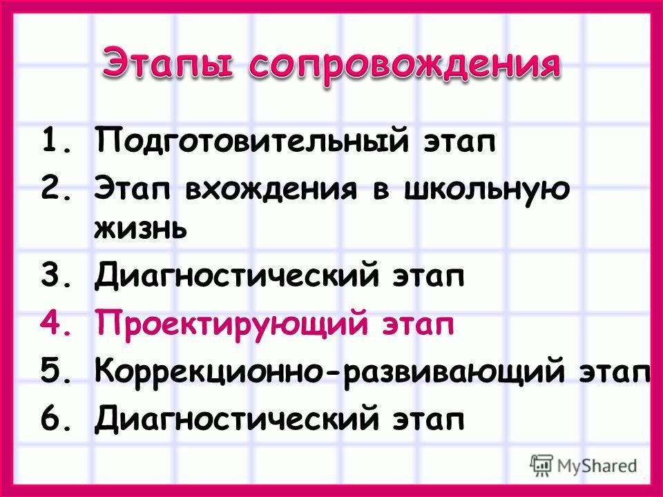1. Подготовительный этап 2. Этап вхождения в школьную жизнь 3. Диагностический этап 4. Проектирующий этап 5.Коррекционно-развивающий этап 6. Диагностический этап