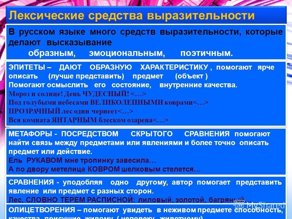Лексические средства выразительности В русском языке много средств выразительности, которые делают высказывание образным, эмоциональным, поэтичным. В русском языке много средств выразительности, которые делают высказывание образным, эмоциональным, по