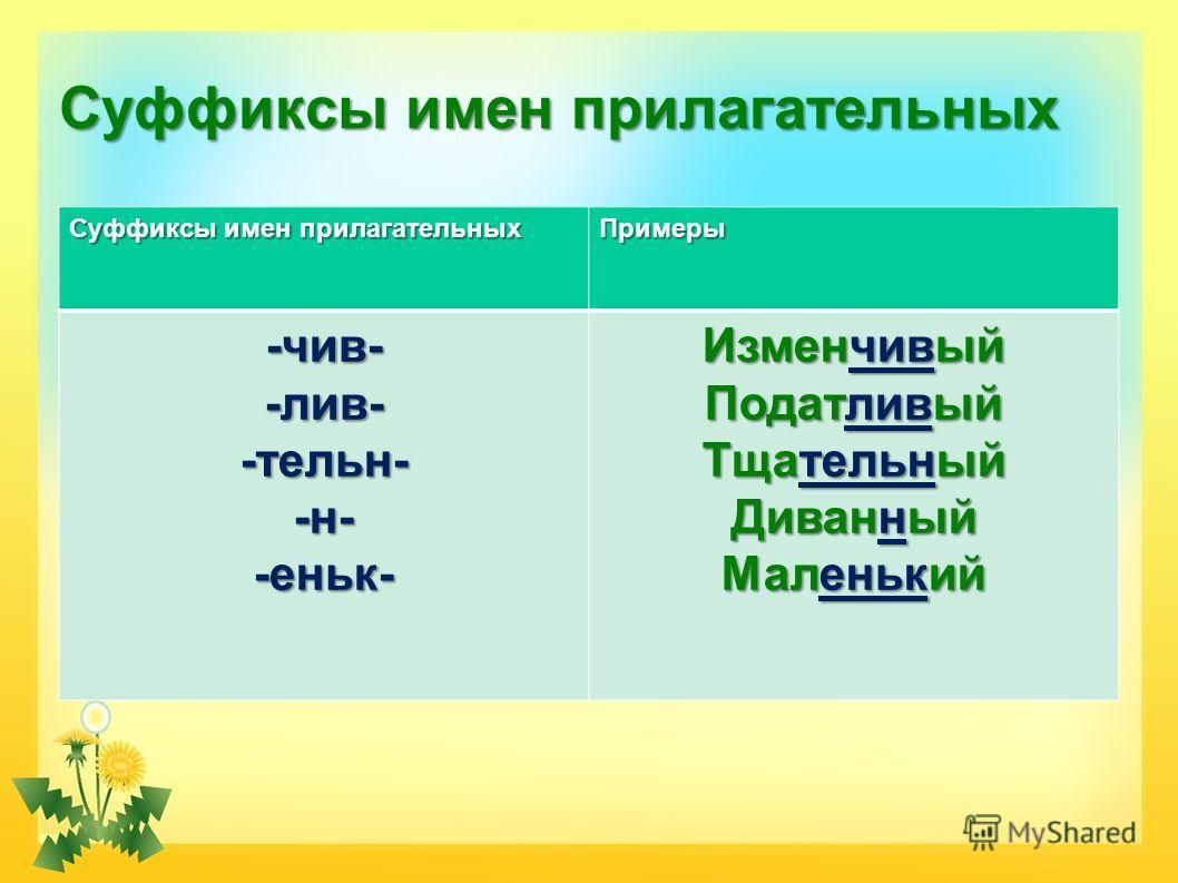 Суффиксы имен прилагательных Примеры -чив--лив--тельн--н--еньк- Изменчивый Податливый Тщательный Диванный Маленький