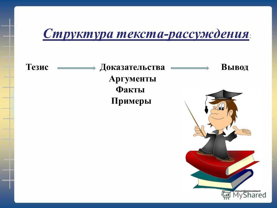 Структура текста-рассуждения : Тезис Доказательства Вывод Аргументы Факты Примеры