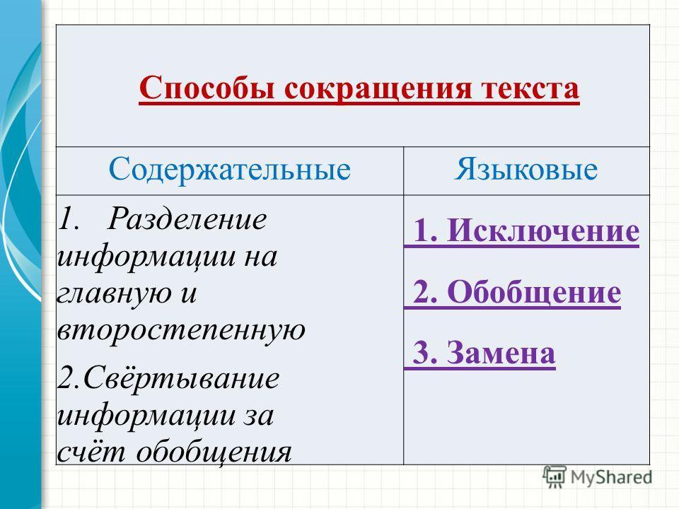 Способы сокращения текста Содержательные Языковые 1. Разделение информации на главную и второстепенную 2.Свёртывание информации за счёт обобщения 1. Исключение 2. Обобщение 3. Замена