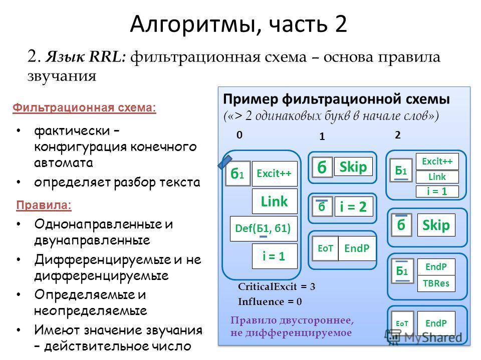 Алгоритмы, часть 2 Однонаправленные и двунаправленные Дифференцируемые и не дифференцируемые Определяемые и неопределяемые Имеют значение звучания – действительное число 2. Язык RRL: фильтрационная схема – основа правила звучания фактически – конфигу