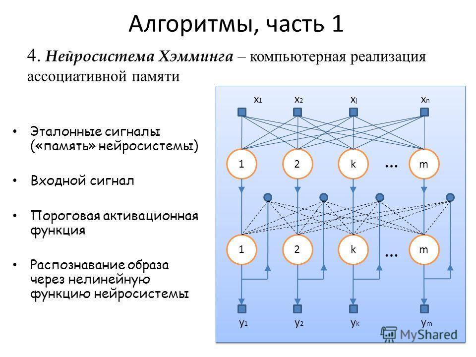 Алгоритмы, часть 1 4. Нейросистема Хэмминга – компьютерная реализация ассоциативной памяти Эталонные сигналы («память» нейросистемы) Входной сигнал Пороговая активационная функция Распознавание образа через нелинейную функцию нейросистемы m m 1 1 2 2
