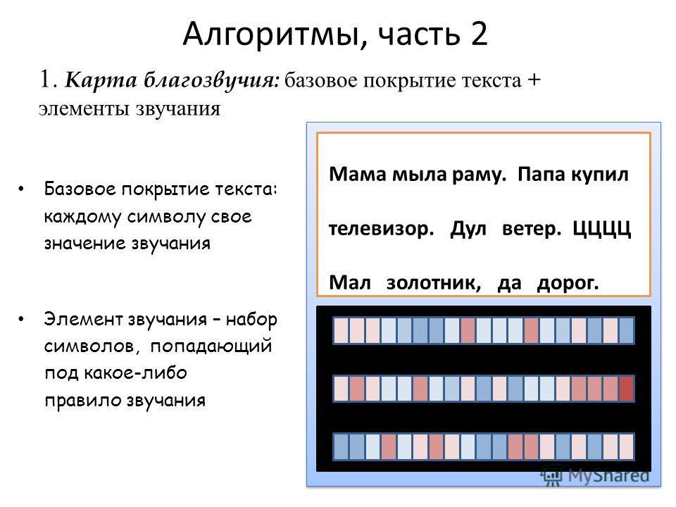 Алгоритмы, часть 2 1. Карта благозвучия: базовое покрытие текста + элементы звучания Базовое покрытие текста: каждому символу свое значение звучания Элемент звучания – набор символов, попадающий под какое-либо правило звучания Мама мыла раму. Папа ку