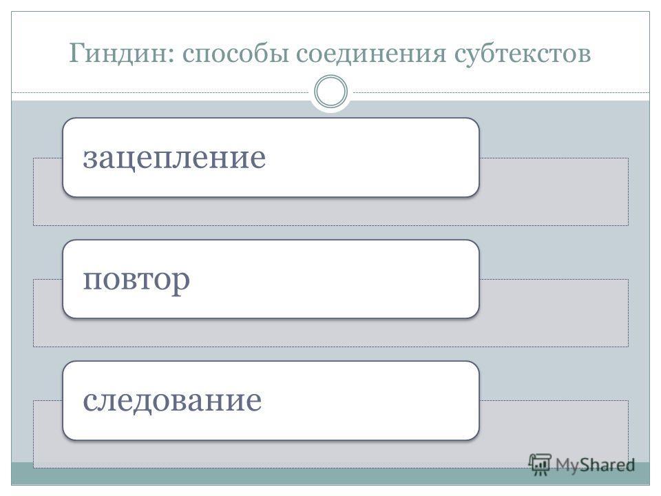 Гиндин: способы соединения субтекстов зацеплениеповторследование