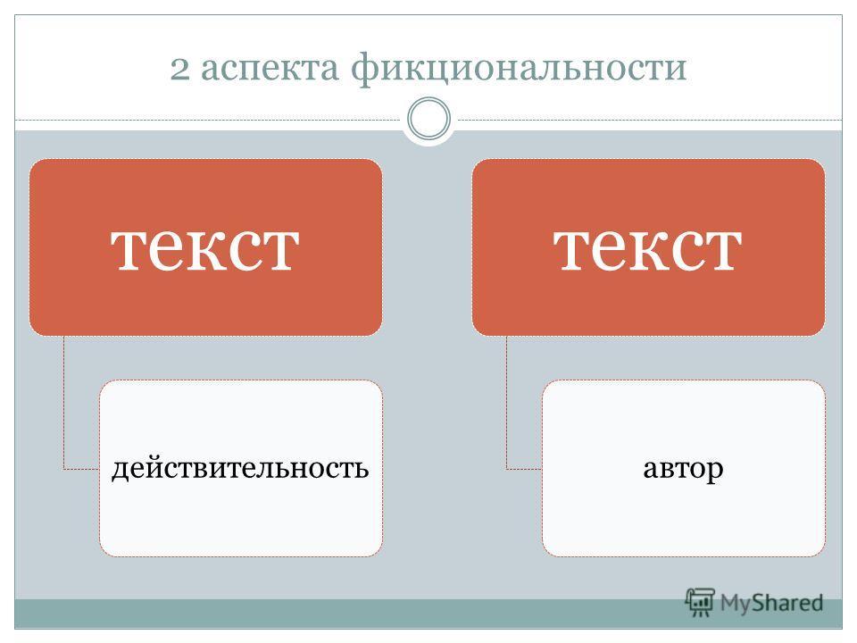2 аспекта функциональности текст действительность текст автор