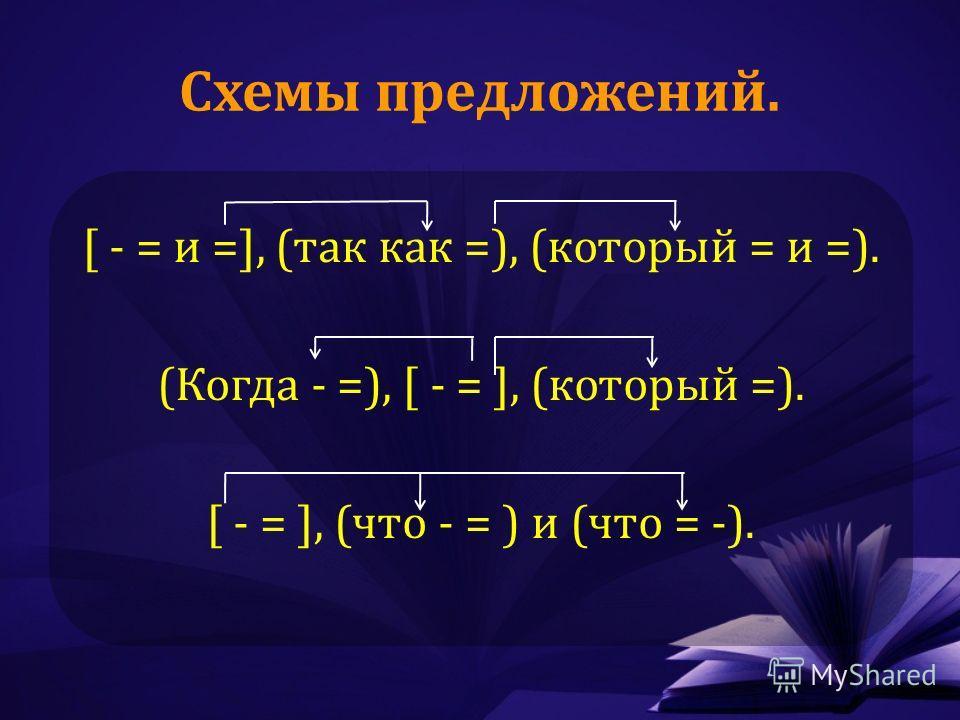 Схемы предложений. [ - = и =], (так как =), (который = и =). (Когда - =), [ - = ], (который =). [ - = ], (что - = ) и (что = -).