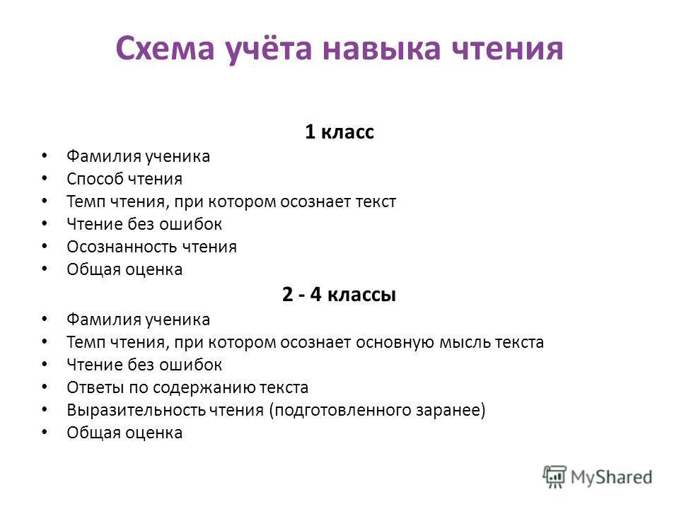 Схема учёта навыка чтения 1
