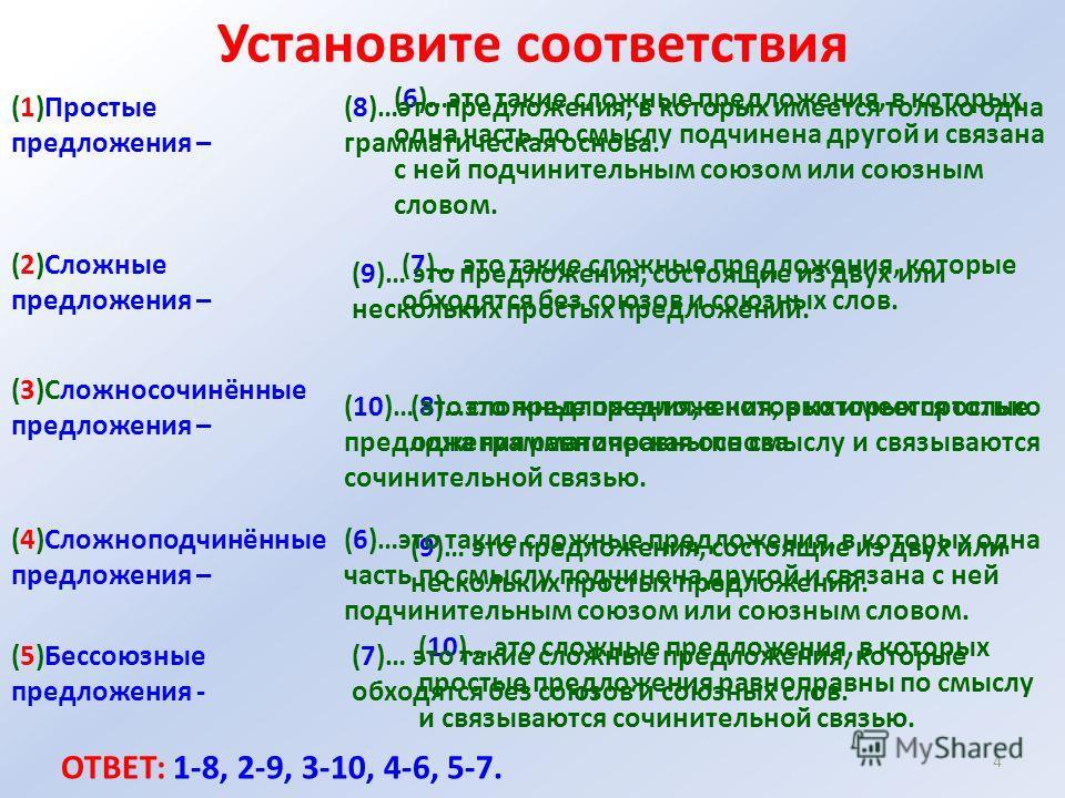 Установите соответствия ОТВЕТ: 1-8, 2-9, 3-10, 4-6, 5-7. 4 (1)Простые предложения – (2)Сложные предложения – (3)Сложносочинённые предложения – (4)Сложноподчинённые предложения – (5)Бессоюзные предложения - (6)…это такие сложные предложения, в которых
