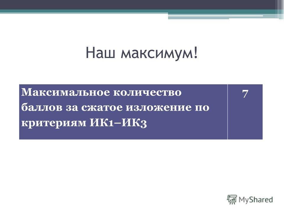 Наш максимум! Максимальное количество баллов за сжатое изложение по критериям ИК1–ИК3 7