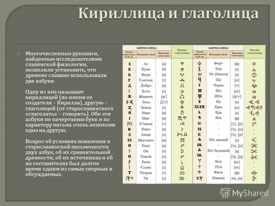 Многочисленные рукописи, найденные исследователями славянской филологии, позволили установить, что древние славяне использовали две азбуки. Одну из них называют кириллицей ( по имени ее создателя – Кирилла ), другую – глаголицей ( от старославянского