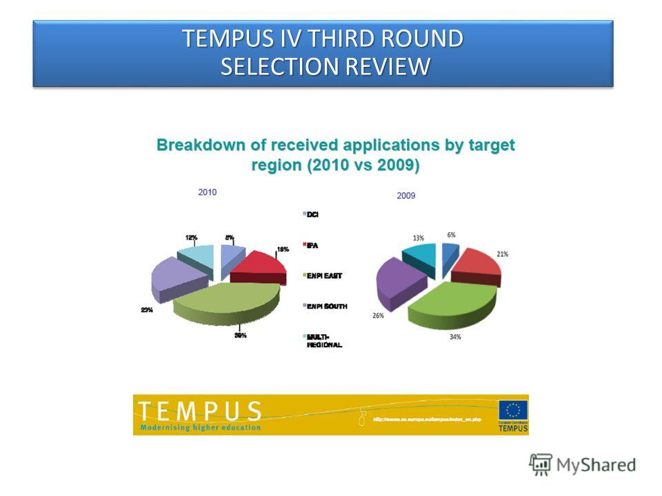 TEMPUS IV THIRD ROUND SELECTION REVIEW