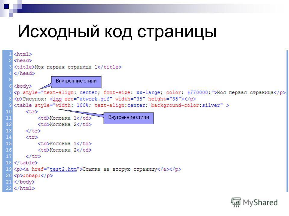Исходный код страницы Внутренние стили