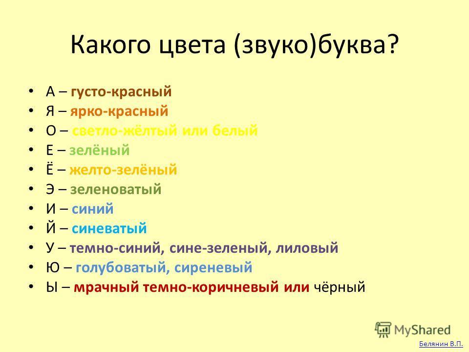 Какого цвета (звуко)буква? А – густо-красный Я – ярко-красный О – светло-жёлтый или белый Е – зелёный Ё – желто-зелёный Э – зеленоватый И – синий Й – синеватый У – темно-синий, сине-зеленый, лиловый Ю – голубоватый, сиреневый Ы – мрачный темно-коричн
