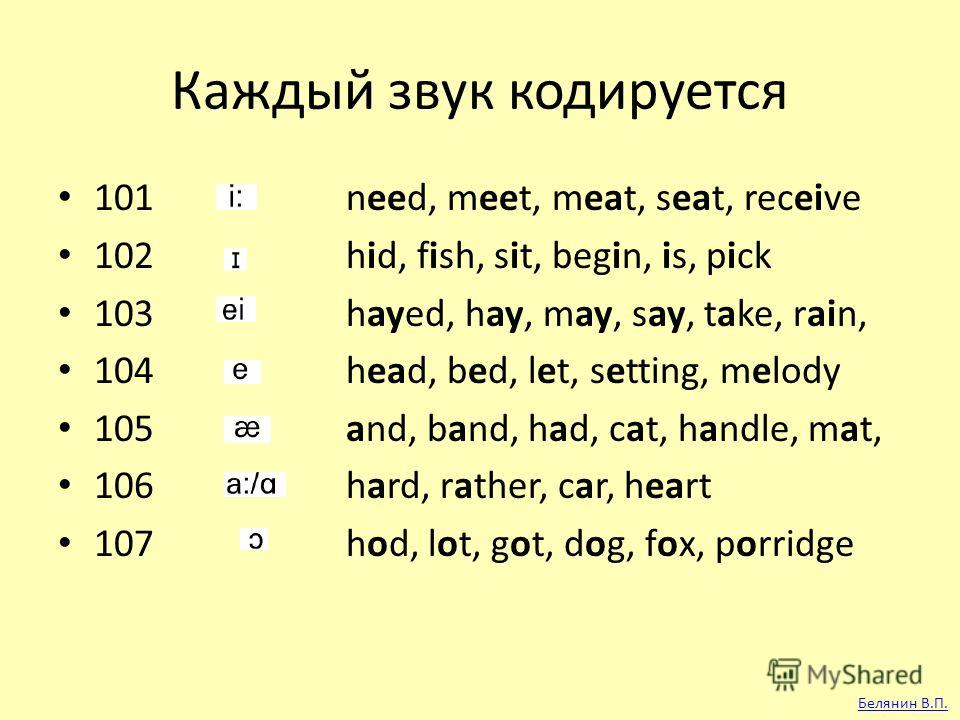 Каждый звук кодируется 101need, meet, meat, seat, receive 102hid, fish, sit, begin, is, pick 103hayed, hay, may, say, take, rain, 104head, bed, let, setting, melody 105and, band, had, cat, handle, mat, 106hard, rather, car, heart 107hod, lot, got, do