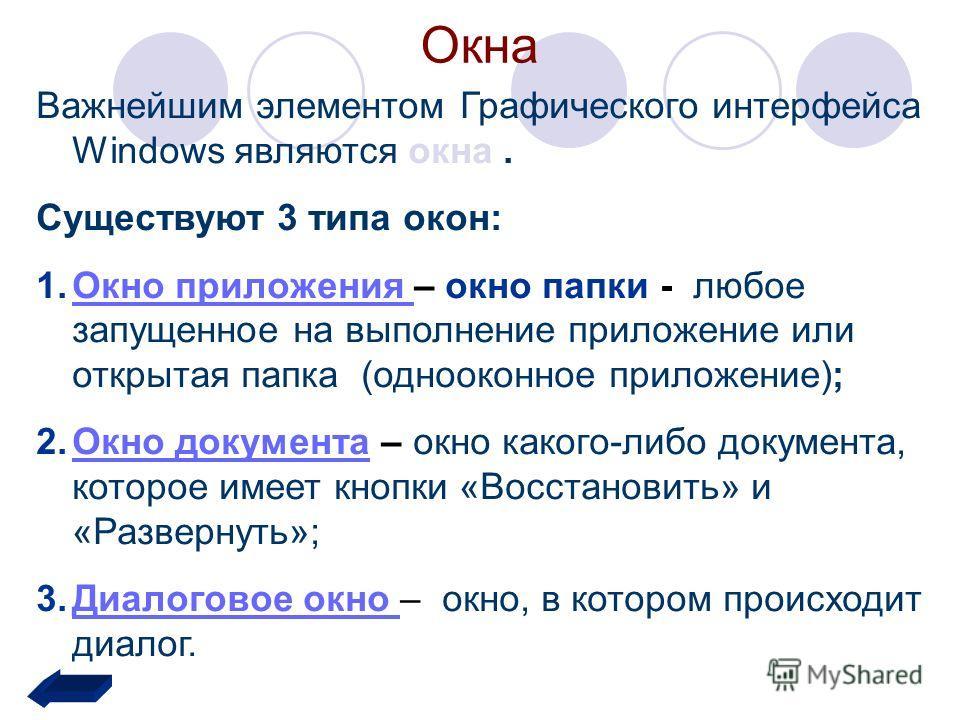 Окна Важнейшим элементом Графического интерфейса Windows являются окна. Существуют 3 типа окон: 1. Окно приложения – окно папки - любое запущенное на выполнение приложение или открытая папка (однооконное приложение);Окно приложения 2. Окно документа