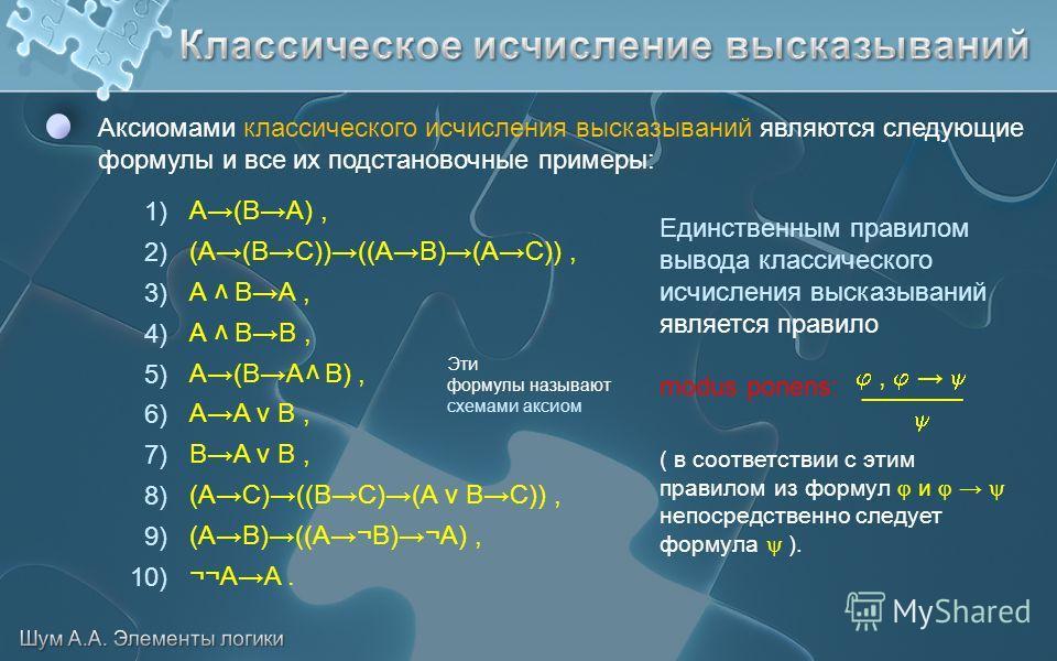 Аксиомами классического исчисления высказываний являются следующие формулы и все их подстановочные примеры: A(BA), (A(BC))((AB)(AC)), A BA, A BB, A(BA B), AA v B, BA v B, (AC)((BC)(A v BC)), (AB)((A¬B)¬A), ¬¬AA. 1) 2) 3) 4) 5) 6) 7) 8) 9) 10) Единств