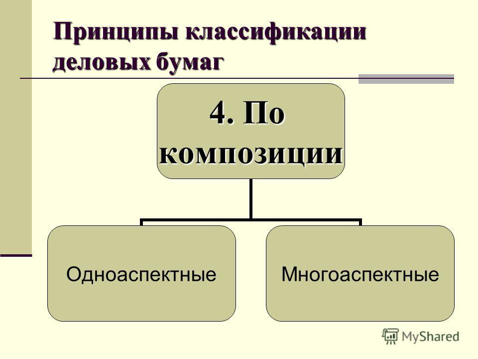 Принципы классификации деловых бумаг 4. По композиции Одноаспектные Многоаспектные