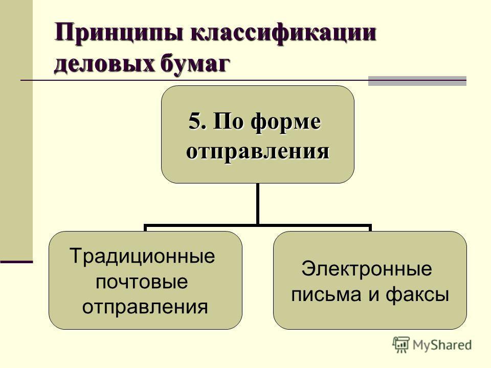 Принципы классификации деловых бумаг 5. По форме отправления Традиционные почтовые отправления Электронные письма и факсы