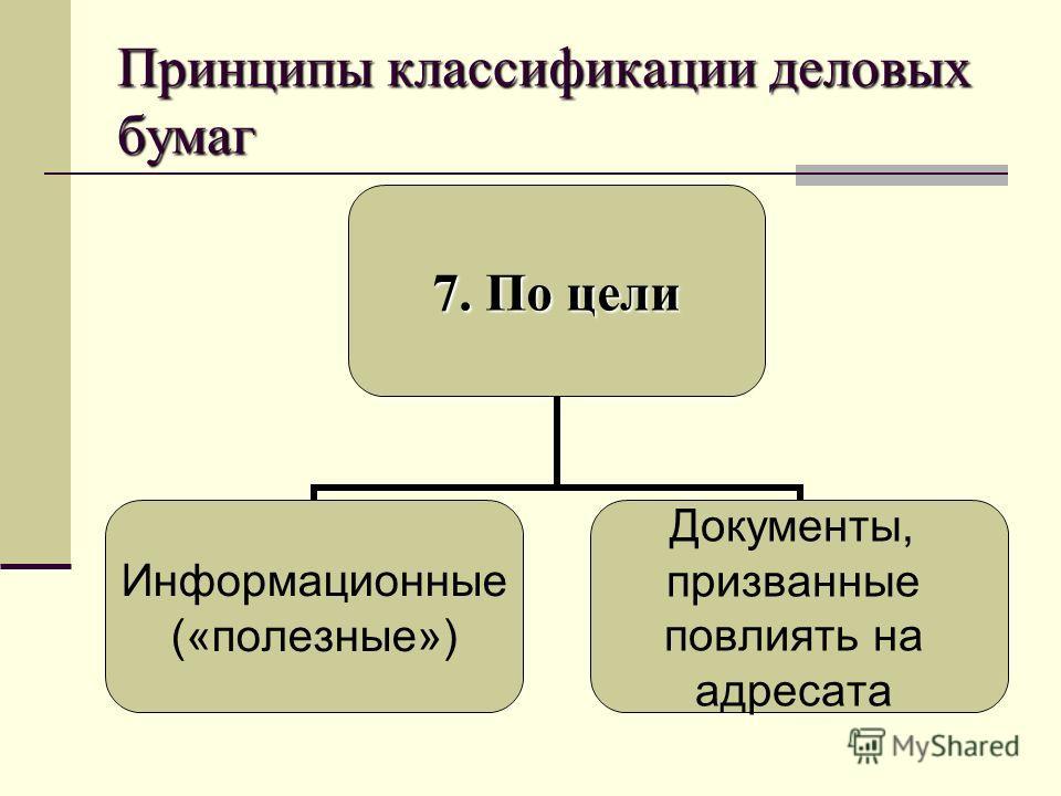 Принципы классификации деловых бумаг 7. По цели Информационные («полезные») Документы, призванные повлиять на адресата