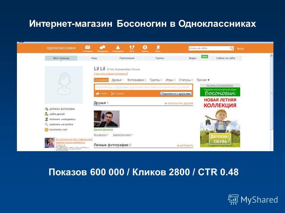 Интернет-магазин Босоногин в Одноклассниках Показов 600 000 / Кликов 2800 / CTR 0.48