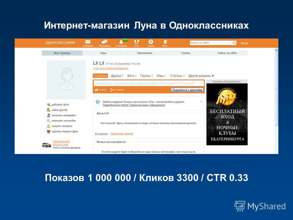 Интернет-магазин Луна в Одноклассниках Показов 1 000 000 / Кликов 3300 / CTR 0.33