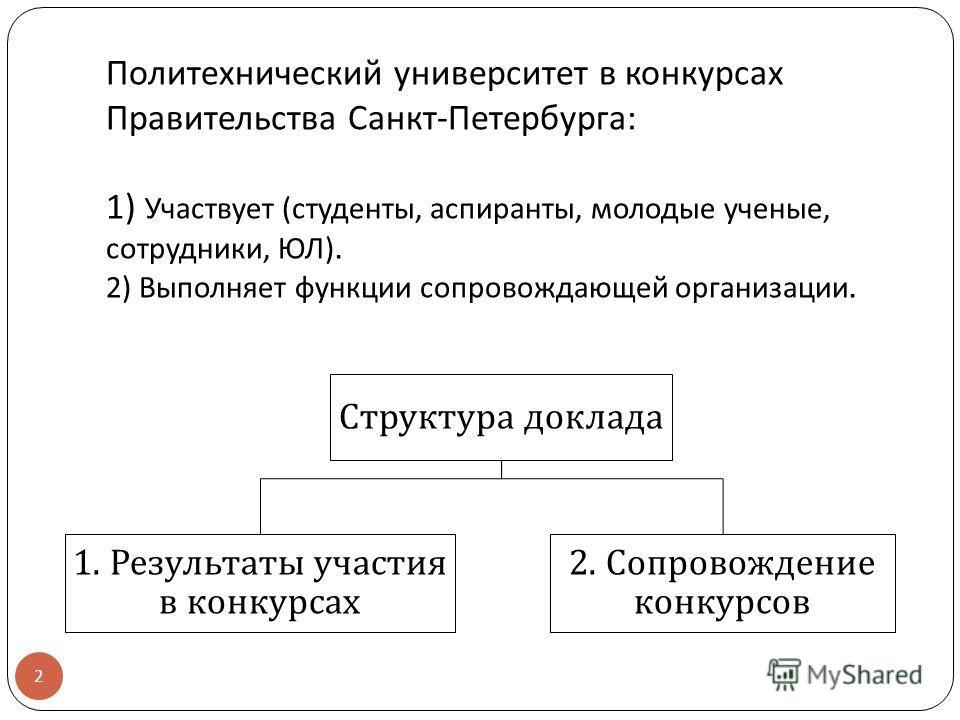 Политехнический университет в конкурсах Правительства Санкт - Петербурга : 1) Участвует ( студенты, аспиранты, молодые ученые, сотрудники, ЮЛ ). 2) Выполняет функции сопровождающей организации. Структура доклада 1. Результаты участия в конкурсах 2. С