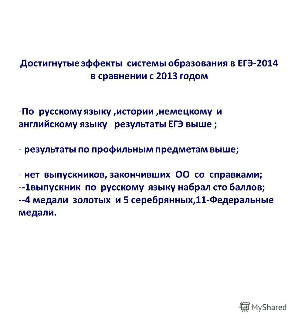 Достигнутые эффекты системы образования в ЕГЭ-2014 в сравнении с 2013 годом -По русскому языку,истории,немецкому и английскому языку результаты ЕГЭ выше ; - результаты по профильным предметам выше; - нет выпускников, закончивших ОО со справками; --1