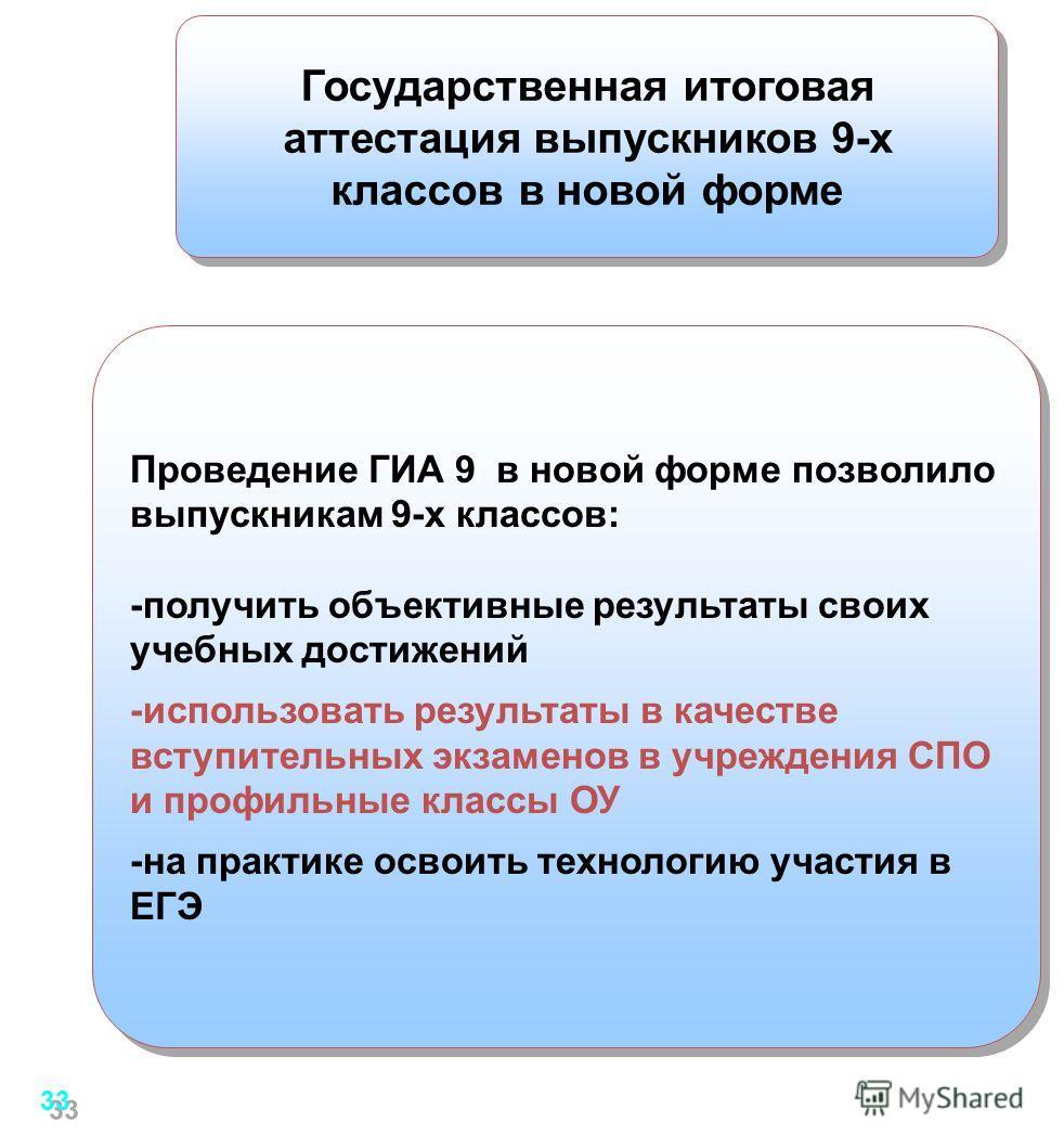 Министерство образования Ульяновской областии Государственная итоговая аттестация выпускников 9-х классов в новой форме 33 Проведение ГИА 9 в новой форме позволило выпускникам 9-х классов: -получить объективные результаты своих учебных достижений -ис