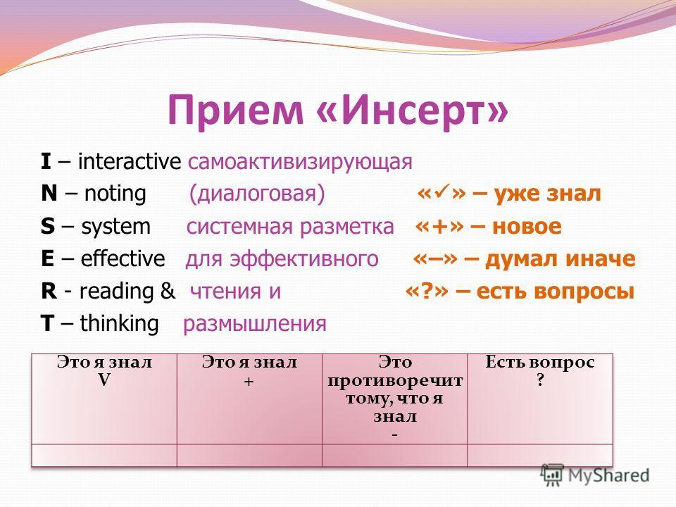 Прием «Инсерт» I – interactive само активизирующая N – noting (диалоговая) « » – уже знал S – system системная разметка «+» – новое E – effective для эффективного «–» – думал иначе R - reading & чтения и «?» – есть вопросы T – thinking размышления