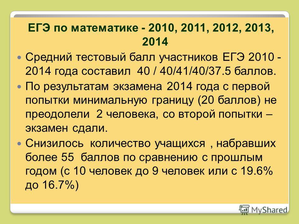 ЕГЭ по математике - 2010, 2011, 2012, 2013, 2014 Средний тестовый балл участников ЕГЭ 2010 - 2014 года составил 40 / 40/41/40/37.5 баллов. По результатам экзамена 2014 года с первой попытки минимальную границу (20 баллов) не преодолели 2 человека, со