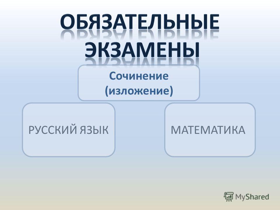 РУССКИЙ ЯЗЫК МАТЕМАТИКА Сочинение (изложение)